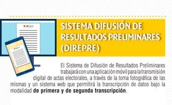 DIREPRE garantiza la transparencia en la transmisión preliminar de resultados en la jornada de votación